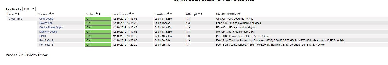 Monitoring Cisco 3560 with Nagios